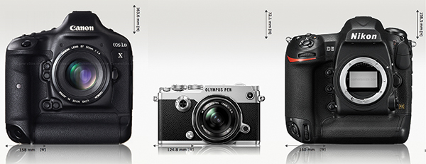 aa65c6cd36852 Better Cameras Not Bigger Cameras Everybody likes bigger sensors with more  megapixels but a Canon EOS-1D X Mark II is 27 percent wider and 132 percent  ...