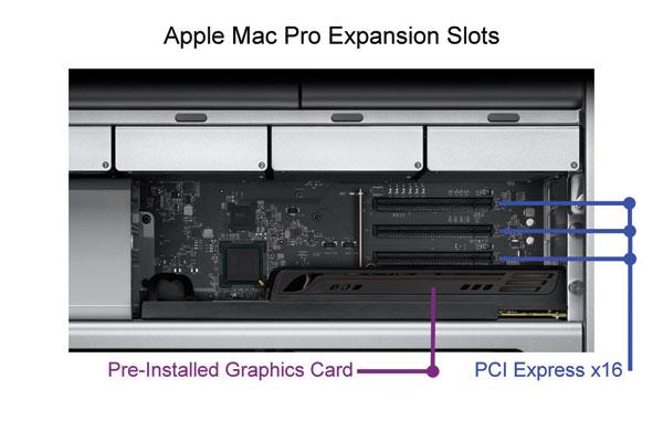 Desktop computer expansion slots