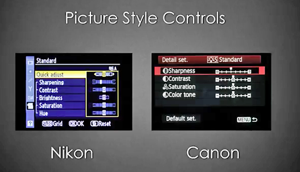 Camera Basics: What Are Color Profile Settings and How Do They Affect Your Photos? (Video)
