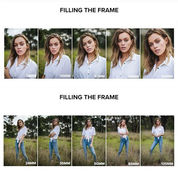 Here's How Focal Length Affects Portraits: 24mm vs 35mm vs 50mm vs