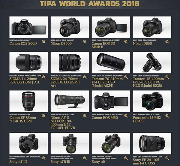 The Best Photo Gear of 2018: TIPA Announces Annual Imaging Product